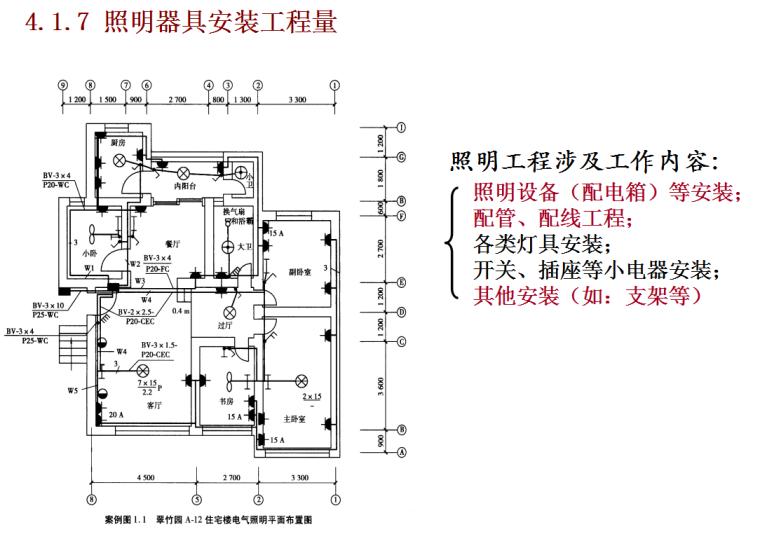 建筑电气工程量计算方法-照明器具安装工程量