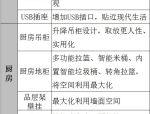 碧桂园4.0精装修标准——核心亮点