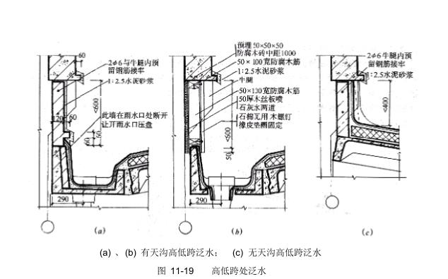 建筑构造_单层厂房基本构造、轻钢结构厂房构造