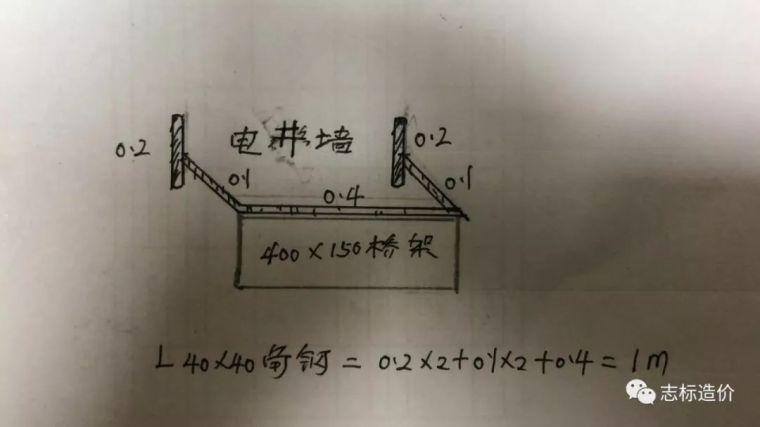 电气桥架的安装及定额套用_10