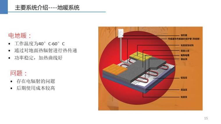 万科安托山住宅项目家居机电配置方案分享