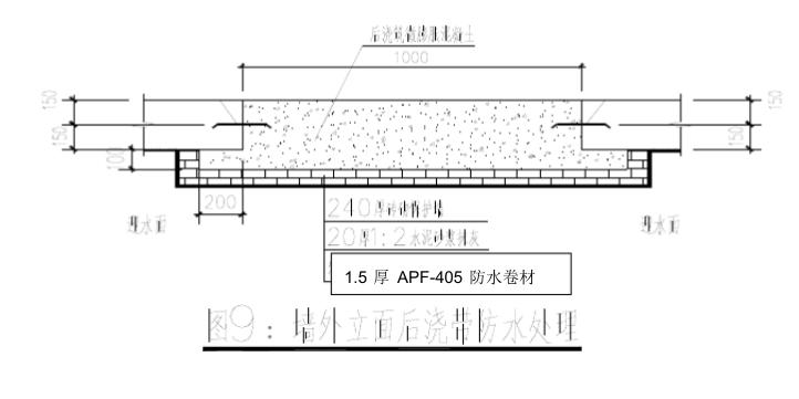南昌恒大绿洲五期地下室防水施工方案_4