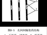 爆破工程之八露天台阶深孔控制爆破(PPT,49页)