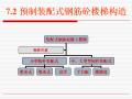 预制装配式钢筋混凝土楼梯构造(PPT,45页)