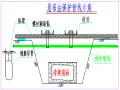 [深圳]市政工程地下燃气管线保护方案