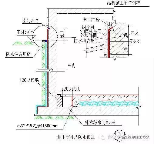 防水防裂控制体系