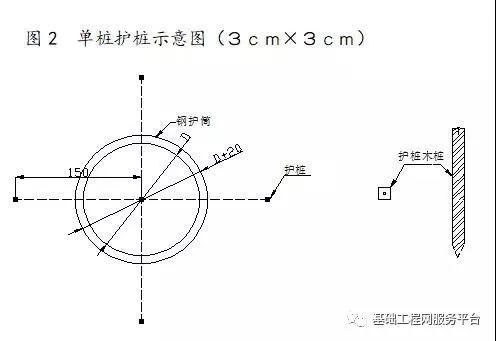 旋挖钻机成孔灌注桩施工作业指导书(湿挖)_2