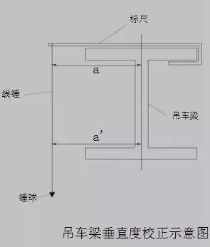 钢结构吊装施工方案_10