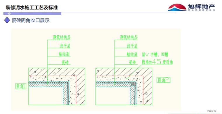精装修泥工工程工艺节点做法图集_10