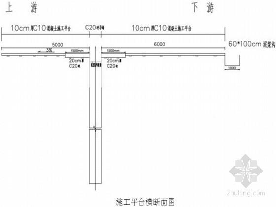 [广东]水库扩建工程大坝防渗墙施工方案(地下连续墙)