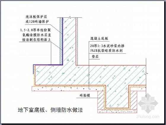 知名地产集团标准施工工艺工法参考节点