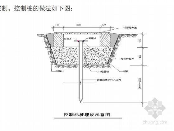 [四川]机场路回头匝道工程投标施工组织设计(108页)