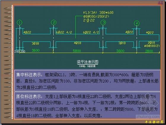 钢筋平法配筋计算入门讲义(图文29页)