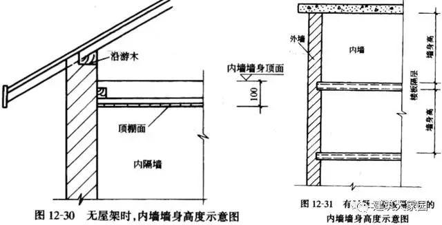 砌筑工程的基础知识及相关工程量计算_17