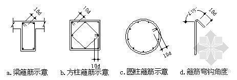北京某奥运体育馆钢筋施工方案