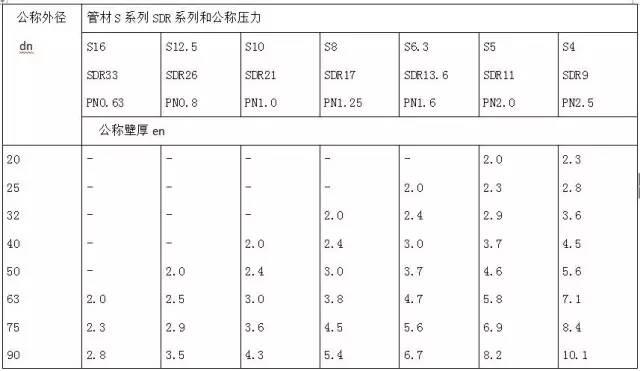 水电工程材料进场验收标准大全_9