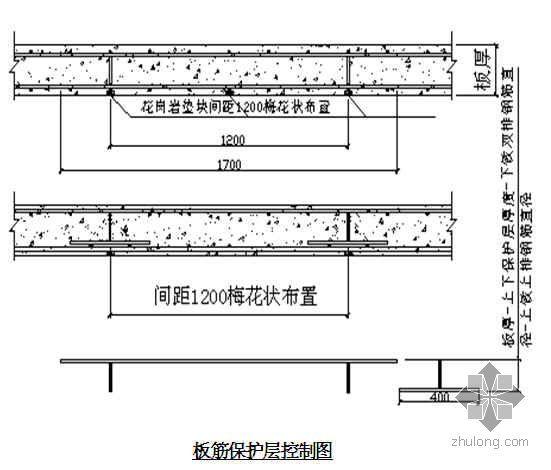 北京市某高层住宅小区钢筋专项施工方案