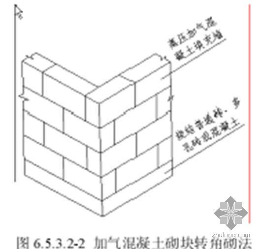 加气混凝土砌块墙体裂缝原因分析及防治方法