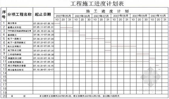 [北京]别墅施工组织设计(含工程预算 毕业设计)
