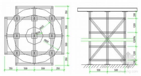 南京某火车站站房雨棚施工组织设计(钢管混凝土柱 管桁架)