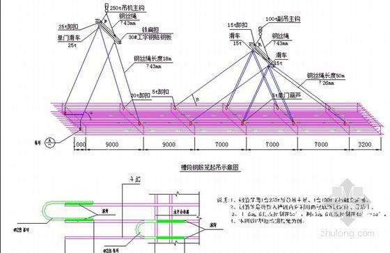 [江苏]深基坑逆作法超深地下连续墙施工组织设计(专家论证 2014年)