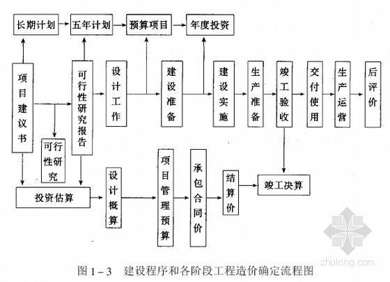 [造价入门]最新水利水电工程量计算及清单编制实操讲义(图表丰富1450页)