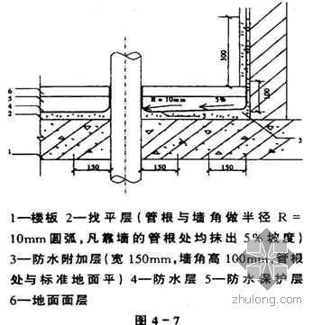北京市某酒店厕浴间聚氨酯防水施工技术交底