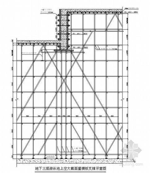 [广东]框剪结构、钢结构超高层塔楼总承包施工组织设计(400余页)-地下三层游泳池上空大截面量模板支撑示意图