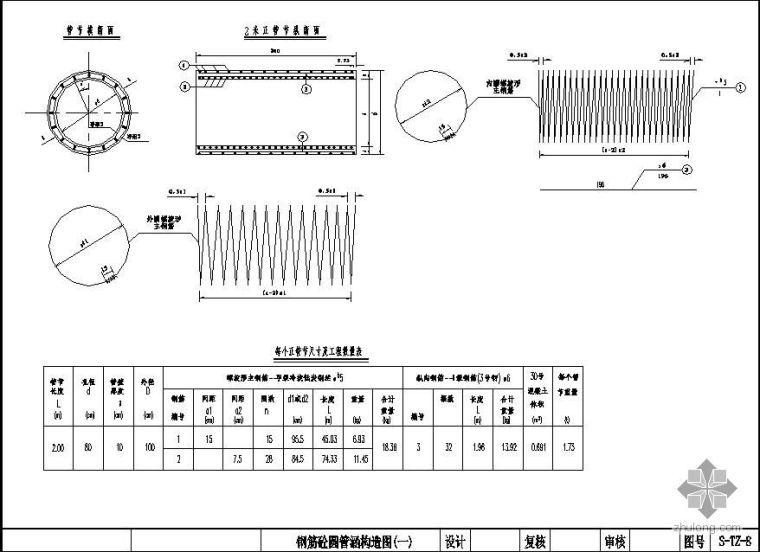 钢筋砼圆管涵构造图