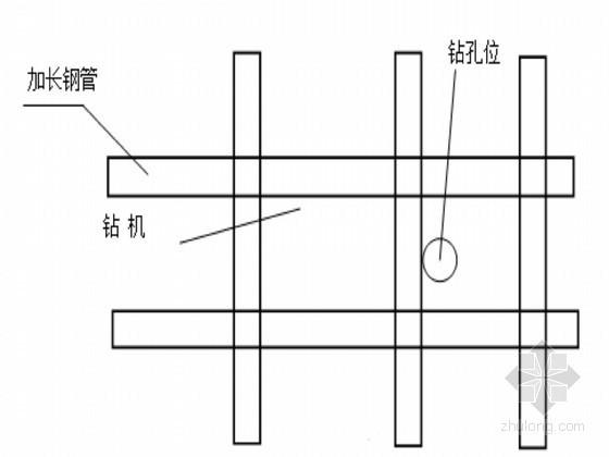 [广东]静压预应力管桩及钻孔灌注桩施工方案(含CAD图)