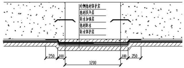 [干货]特殊部位的防水工程做法大全_2