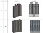 [北京]高层公共租赁房项目施工组织设计(国优工程)
