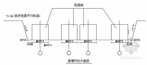 [辽宁]某小学报告厅基坑工程开挖支护施工方案