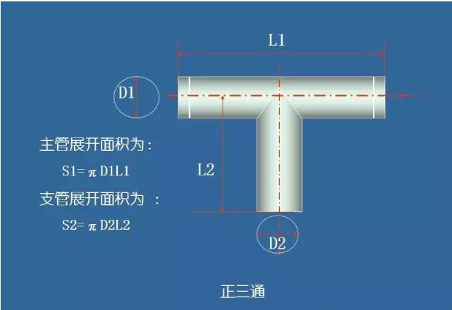 风管工程量的计算方式(图文详解)
