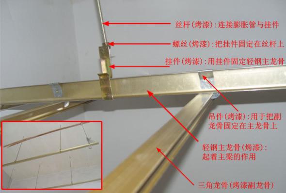 七哥聊装修[木工篇]安装主龙骨吊杆