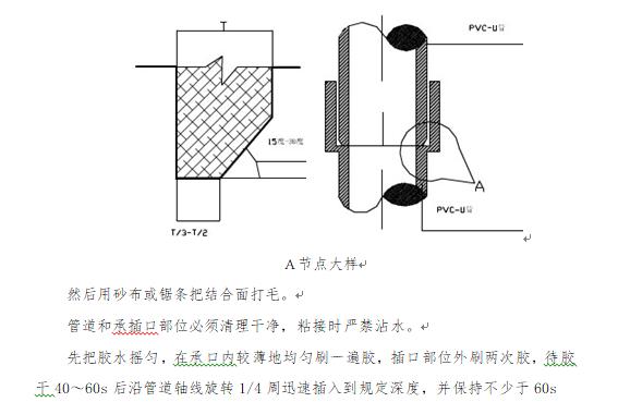 天津医科大学空港国际医院暖通工程施工方案_5