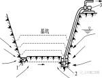 基坑工程地下水控制