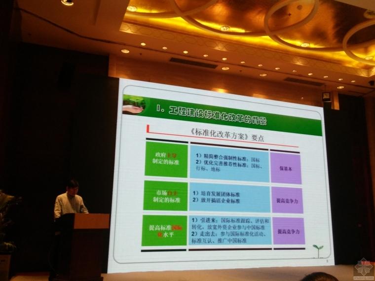 [图文直播]工程建设标准化改革与标准国际化研讨会_7