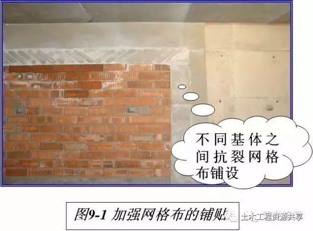 装修、门窗、外墙保温、防水细节
