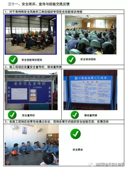一整套工程现场安全标准图册:我给满分!_82