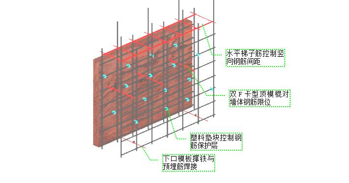 中天建设1818中心项目实施性施工组织设计_1