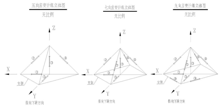 混凝土应变计(组)应力计算方法