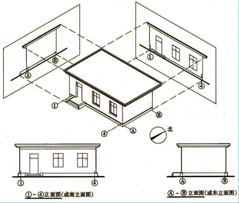 建筑识图与房屋构造课件._3
