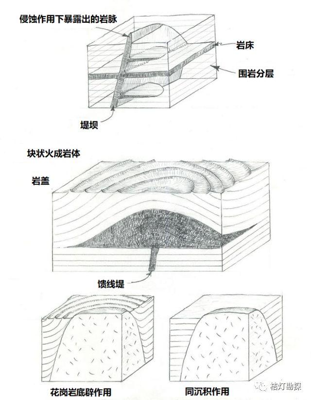 史上最经典、最实用的20张地质学图!_16