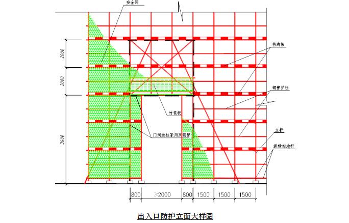 广州住宅楼地下室安全文明施工方案(共50页)
