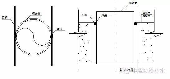 给排水预留预埋关键工序及质量控制保证措施案例_6