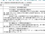 【全国】防水工程质量控制标准(共62页)
