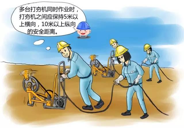 《工程项目施工人员安全指导手册》转给每一位工程人!_20