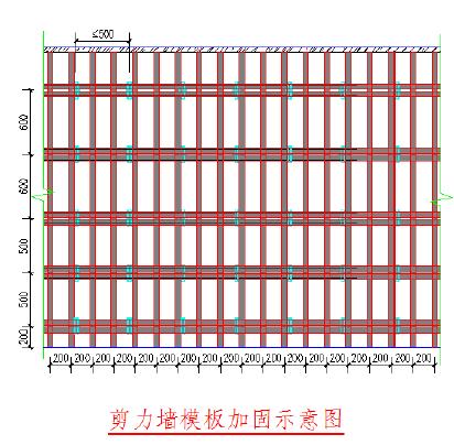 华润置地木模板工程标准化图册