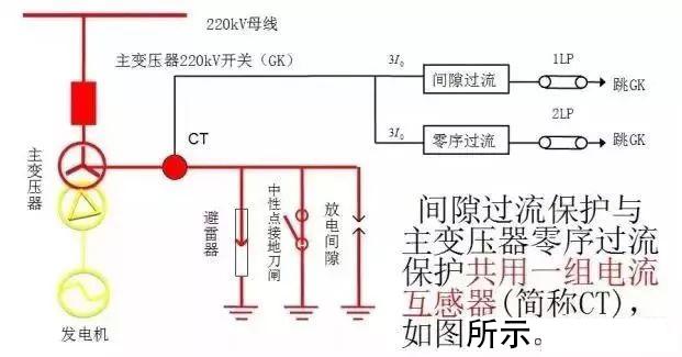 【电气分享】讲解变压器中性点的保护_5